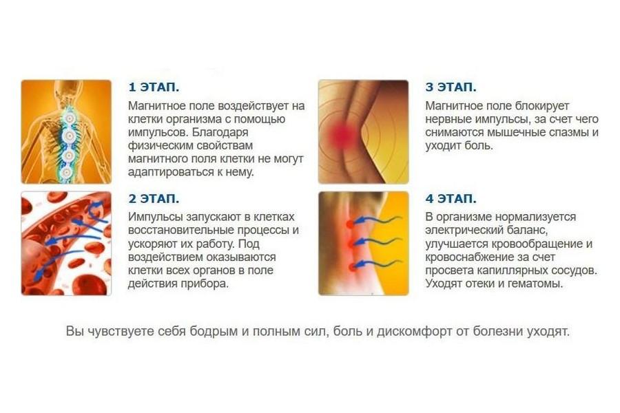 Китайский аппарат для лечения суставов и для похудения жидкость для ванн от заболеваний суставов
