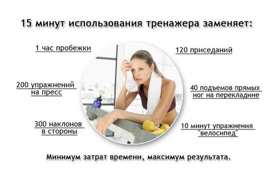 Самый эффективный массажер для похудения в домашних условиях отзывы